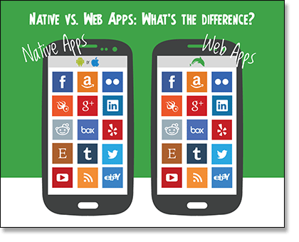 Native v Web Apps: Which is Better?