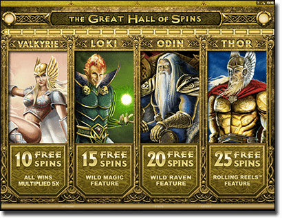 Thunderstruck II bonus features