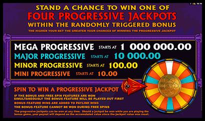 Mega Moolah Isis progressive jackpot prizes