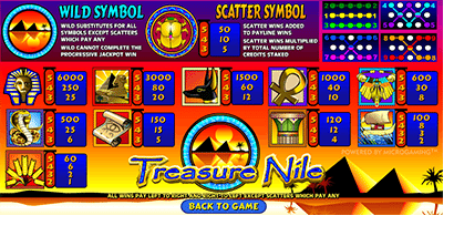 Treasure Nile real money progressive jackpot slots Microgaming