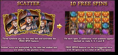 Happy Halloween special features