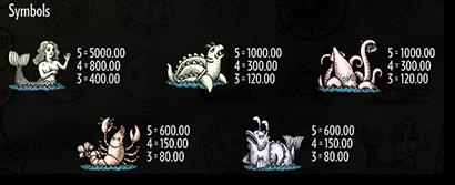 1492 Uncharted Seas online slots symbols