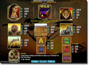 Legends of Africa online pokies symbols