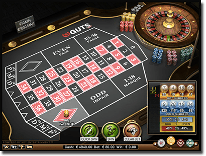 Martingale system in online roulette