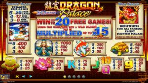 Dragon Palace pokies symbols and payouts