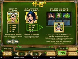 Hugo pokies special features and symbols