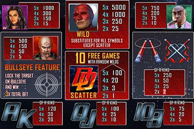 Daredevil pokies game bonus