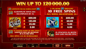 Life of Riches pokies payout
