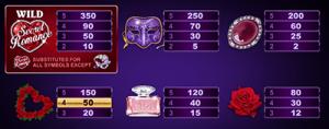 Secret Romance slots symbols