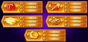 Pollen Party slots symbols