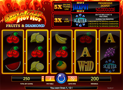 iSoftBet real money slots review